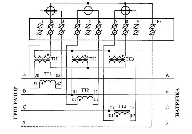 Рис №8. Схема подключения счетчика к 3-фазной 3 или 4-проводной сети с использованием 3 ТТ и 3 ТН.