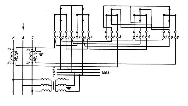 Рис №9. Схема присоединения счетчиков, измеряющих активную и реактивную энергии для соединения ТТ И1 для 3-проводной цепи.
