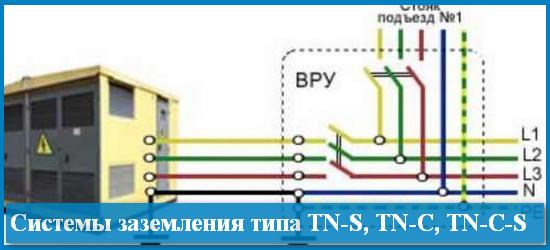 Система заземления tn c
