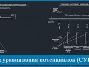 Системы уравнивания потенциалов (СУП, КУП)
