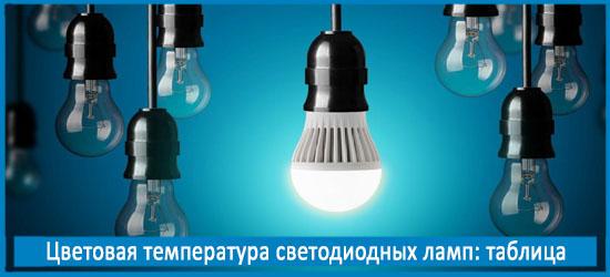 Цветовая температура светодиодных ламп таблица подобрать